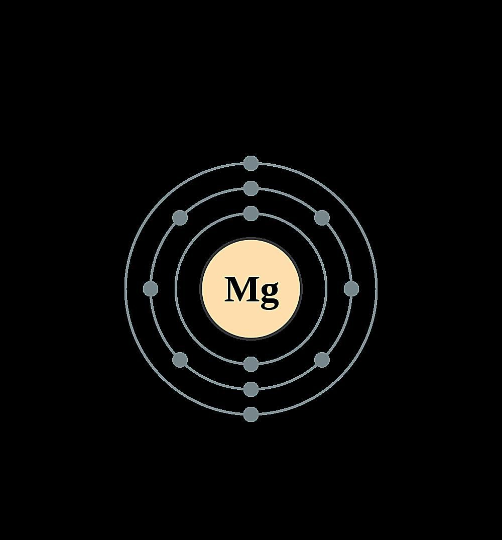 This diagram shows the electron shell configuration of a magnesium atom.