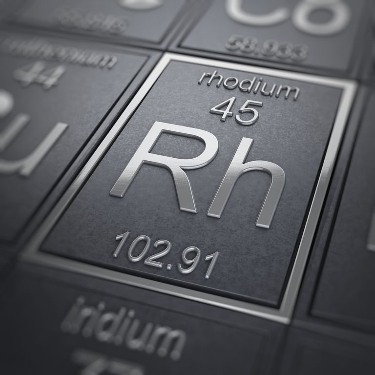 Periodic table symbol for Rhodium