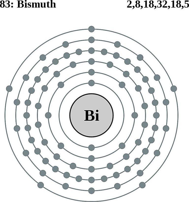 Atoms diagrams electron configurations of elements bismuth atom electron shell diagram ccuart Images