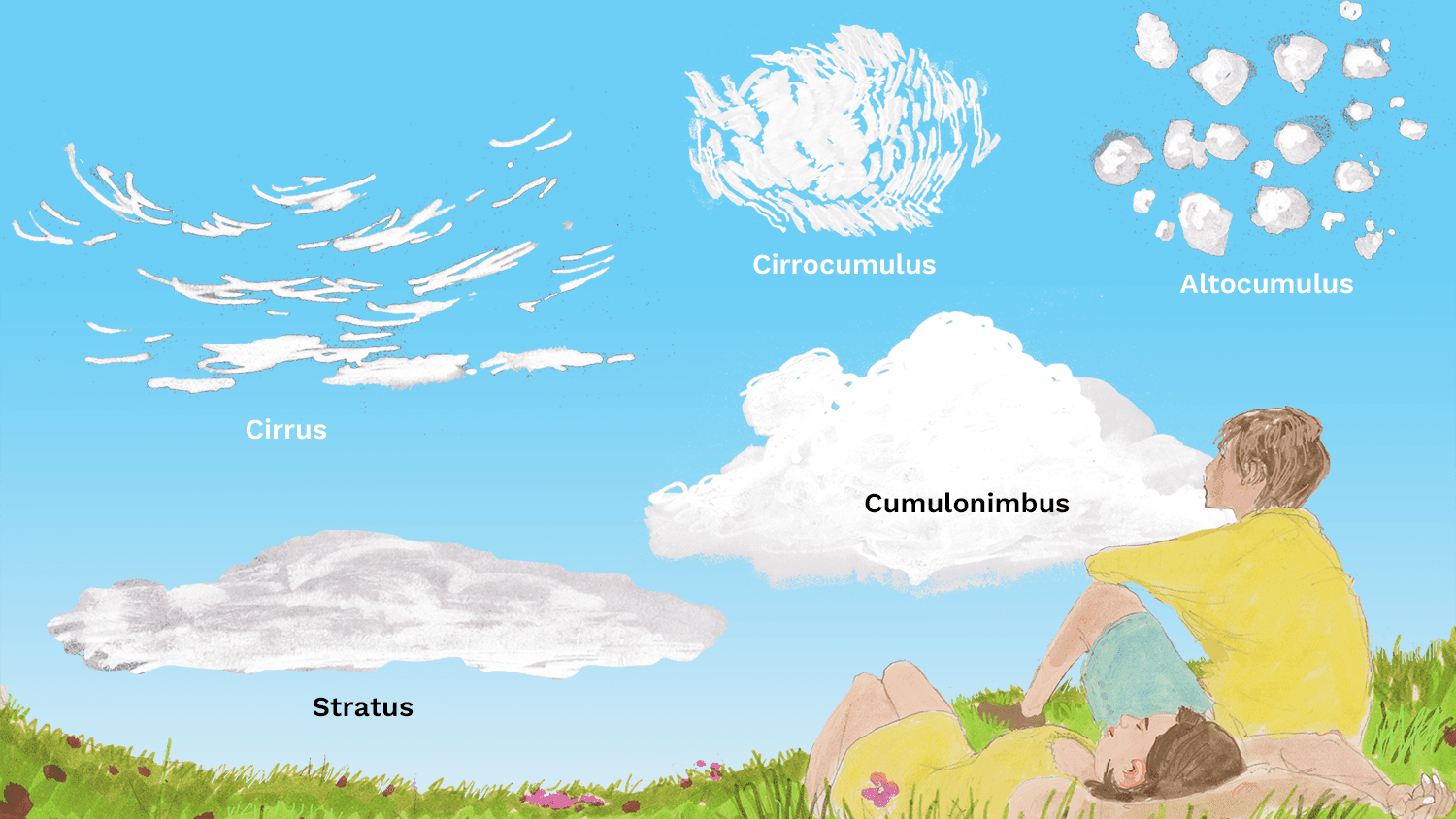 The 10 Basic Types Of Clouds And How To Recognize Them