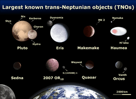 Artist rendering showing Haumea and other objects in the solar system.