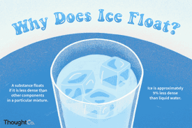 Why does ice float?
