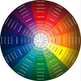 Color wheel with CMYK colors