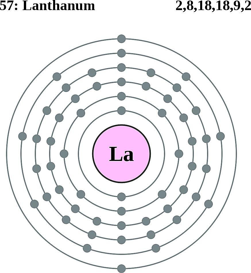 This diagram of a lanthanum atom shows the electron shell.
