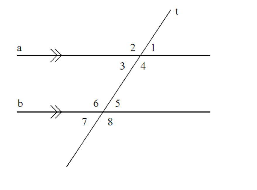 Parallel lines being crossed diagram.
