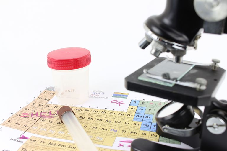 Periodic table and microscope