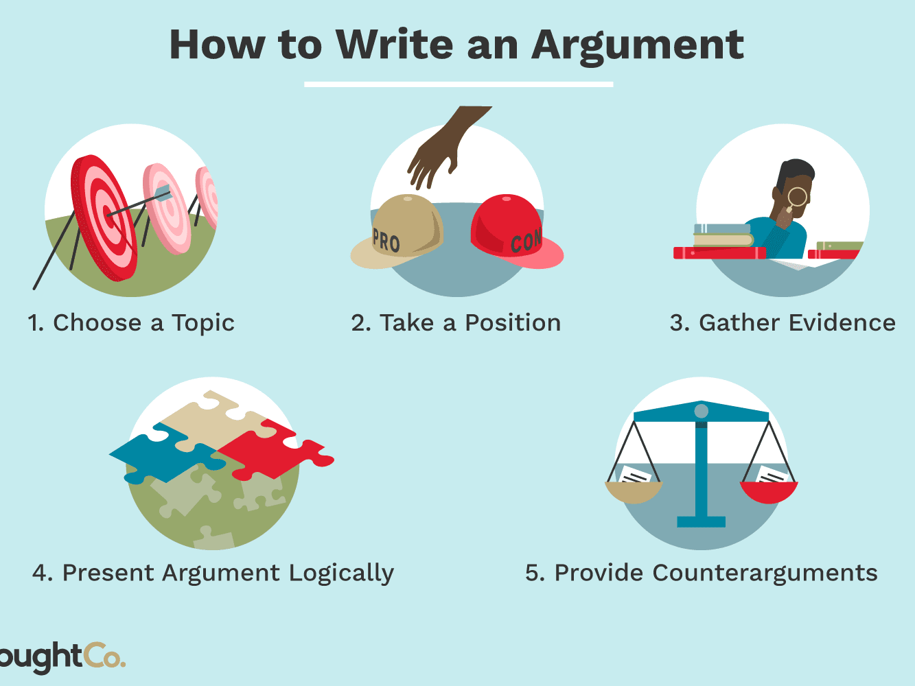 How To Write An Essay In 5 Steps