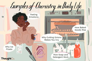 Examples of chemistry in daily life