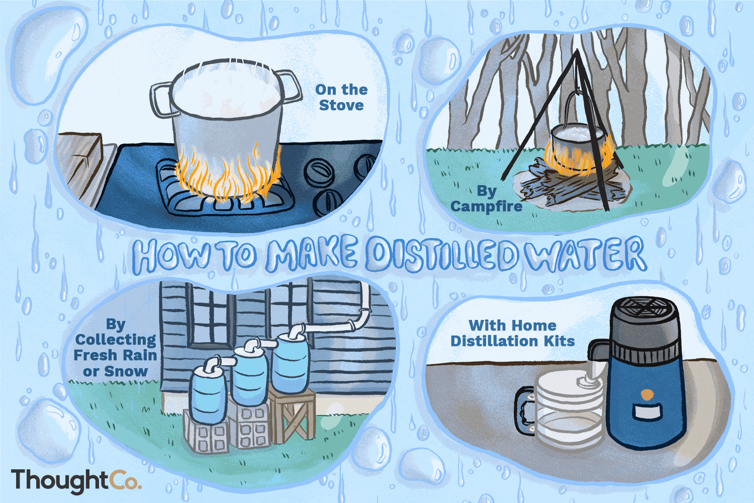 Food And Drink: How To Make Distilled Water
