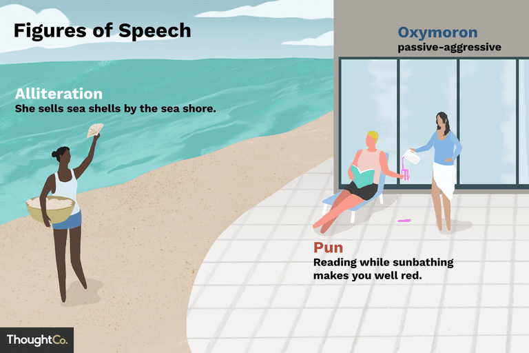 Illustration of three figures of speech: pun, oxymoron, and alliteration