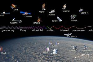 observatories_across_spectrum_labeled_full-1-.jpg