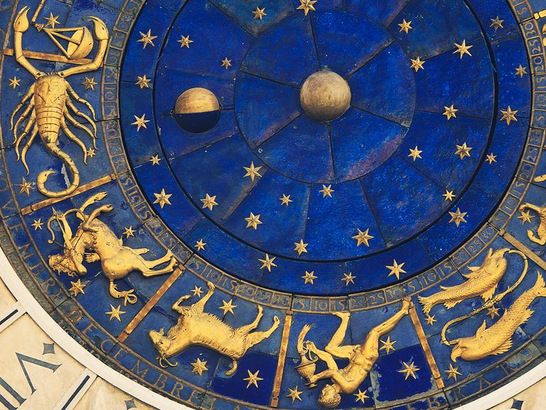 Introduction to the 12 zodiac signs from aries to pisces stopboris Image collections