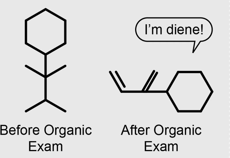 organic chemistry survival tips