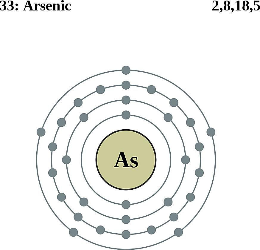 This diagram of an arsenic atom shows the electron shell.