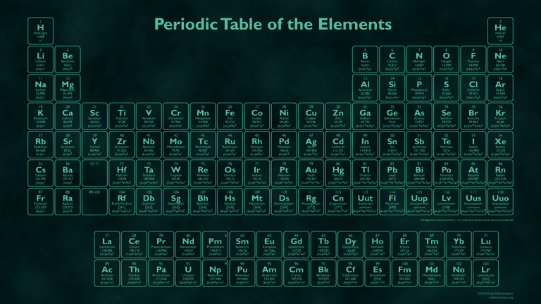 Scientists complete the periodic table urtaz Images