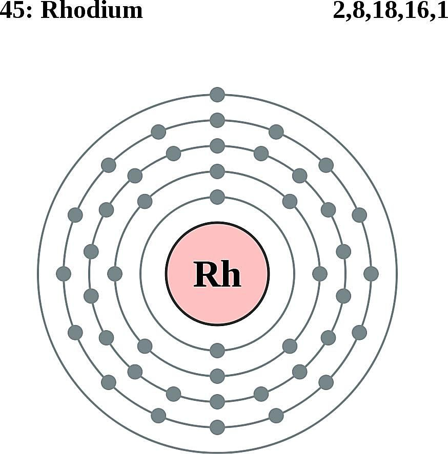 This diagram of a rhodium atom shows the electron shell.