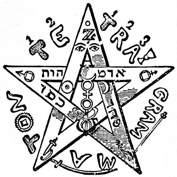 Images And Meaning Of Pentagrams
