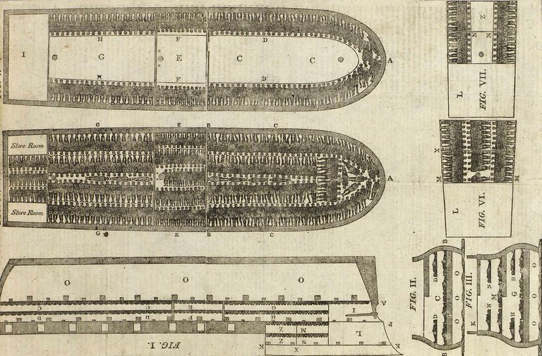 Diagram of a slave ship