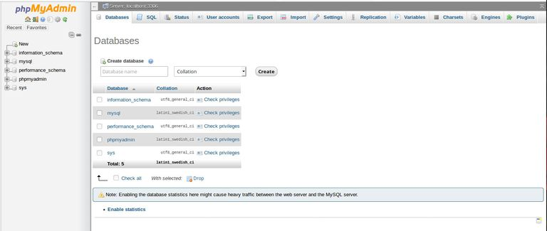 Screenshot of the phpMyAdmin Databases window.