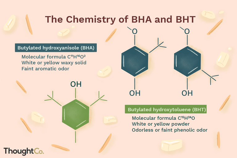 Chemistry of BHA and BHT Food Preservatives