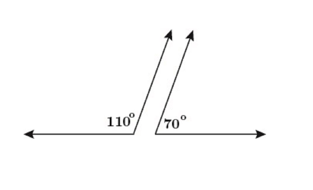 Diagram of supplementary angles.