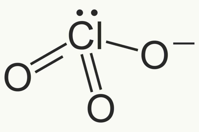 List Of Common Polyatomic Ions