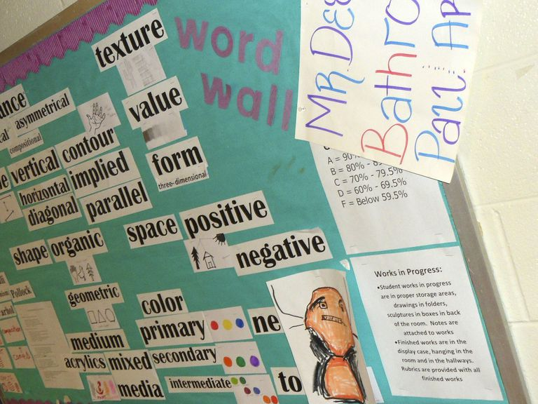 Word wall in a classroom.
