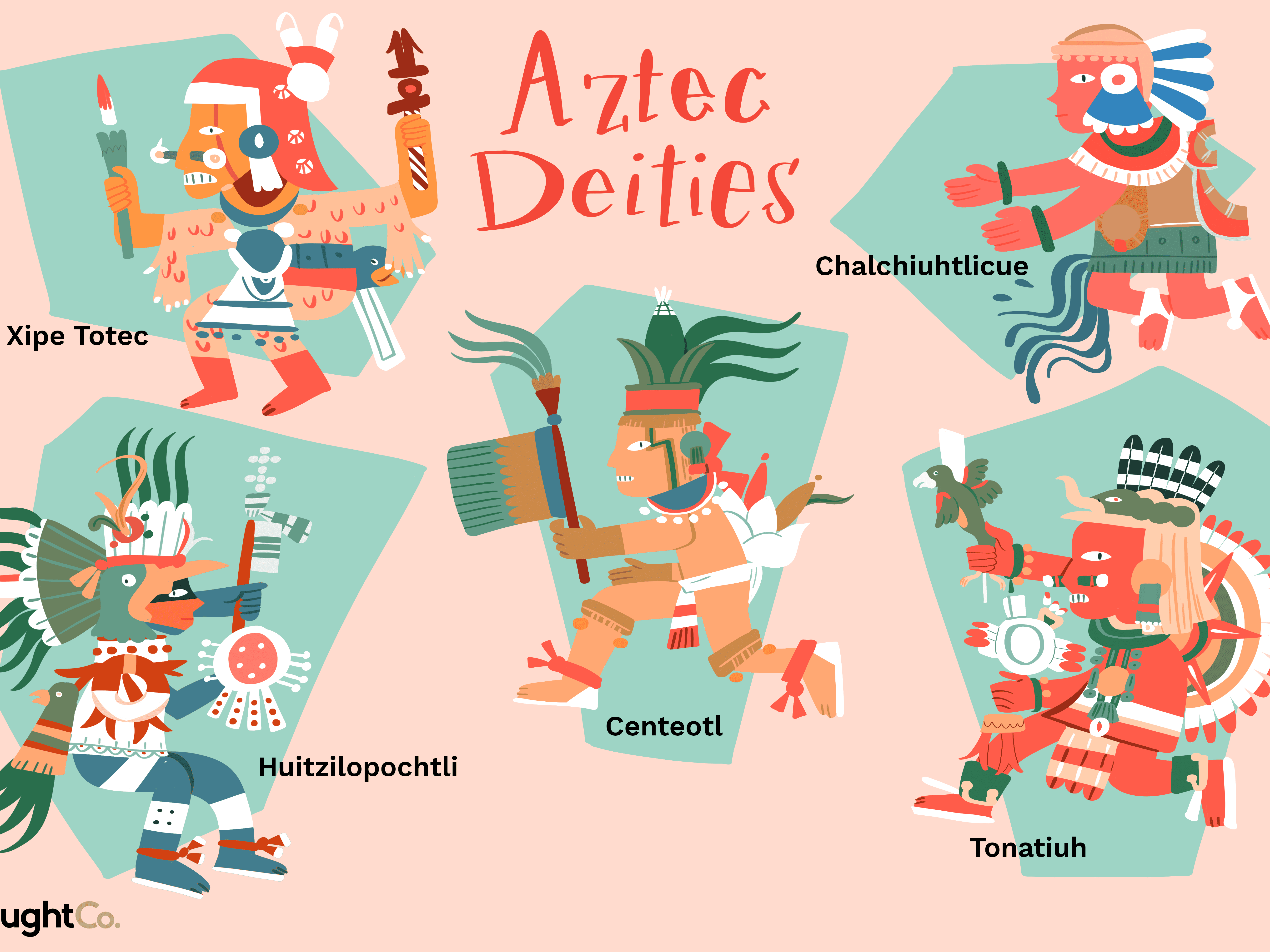 Mayan Aztec Art Print Ancient Gods Life And Death