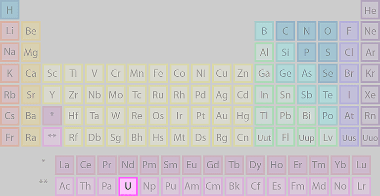 Where is uranium found on the periodic table urtaz