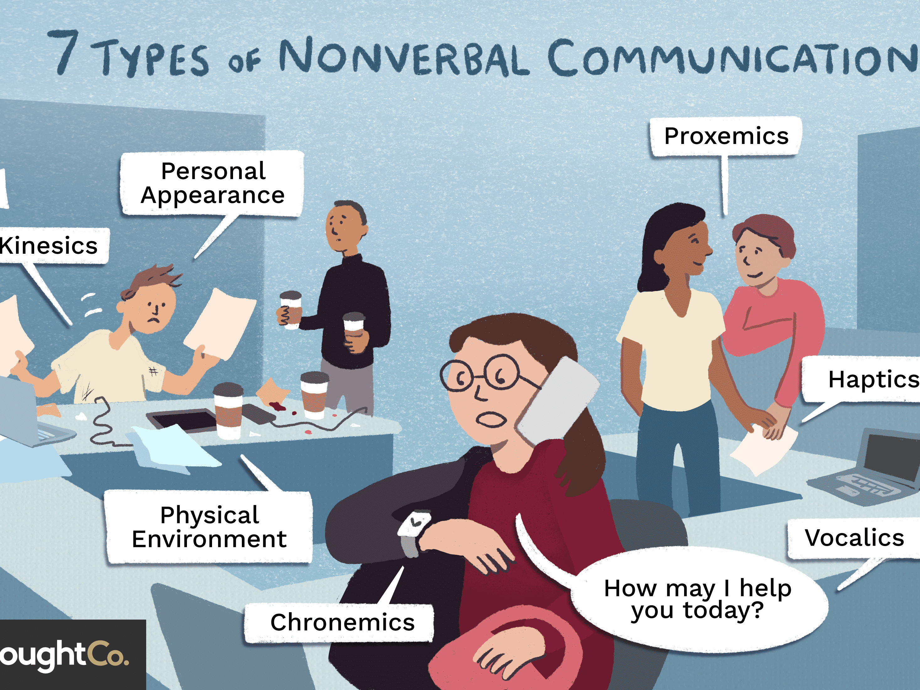 What Is Nonverbal Communication Chronemics can be briefly and generally defined as the study of human tempo as it related to human communication. what is nonverbal communication