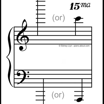 How To Read Dynamic Signs In Sheet Music