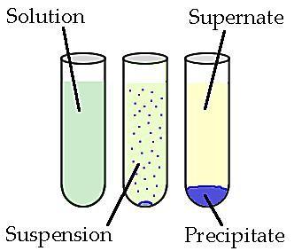 Diagram depicting precipitate.