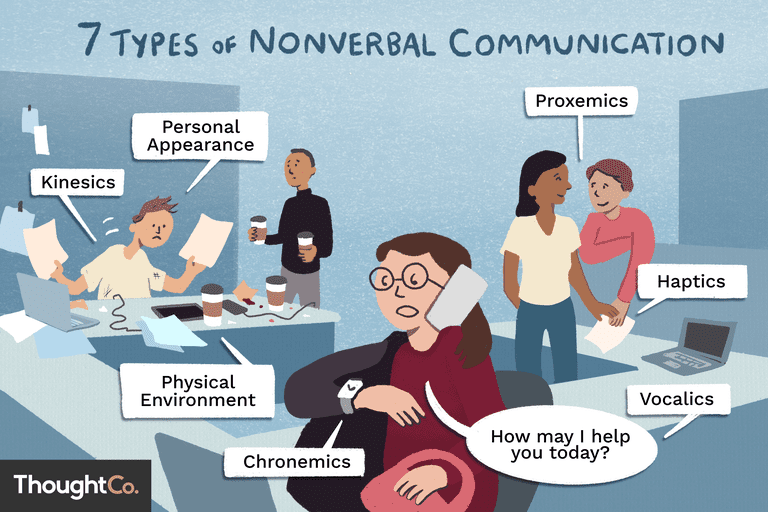 Busy office scene depicting seven types of nonverbal communication