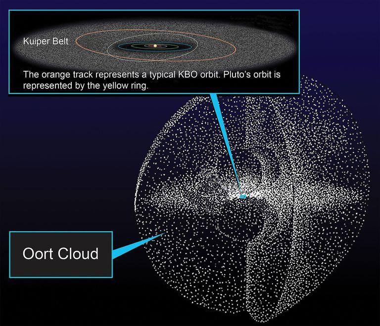Oort_Cloud.jpg