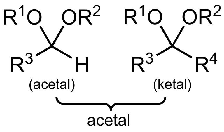 General structure of Acetals (Acetal and Ketal)