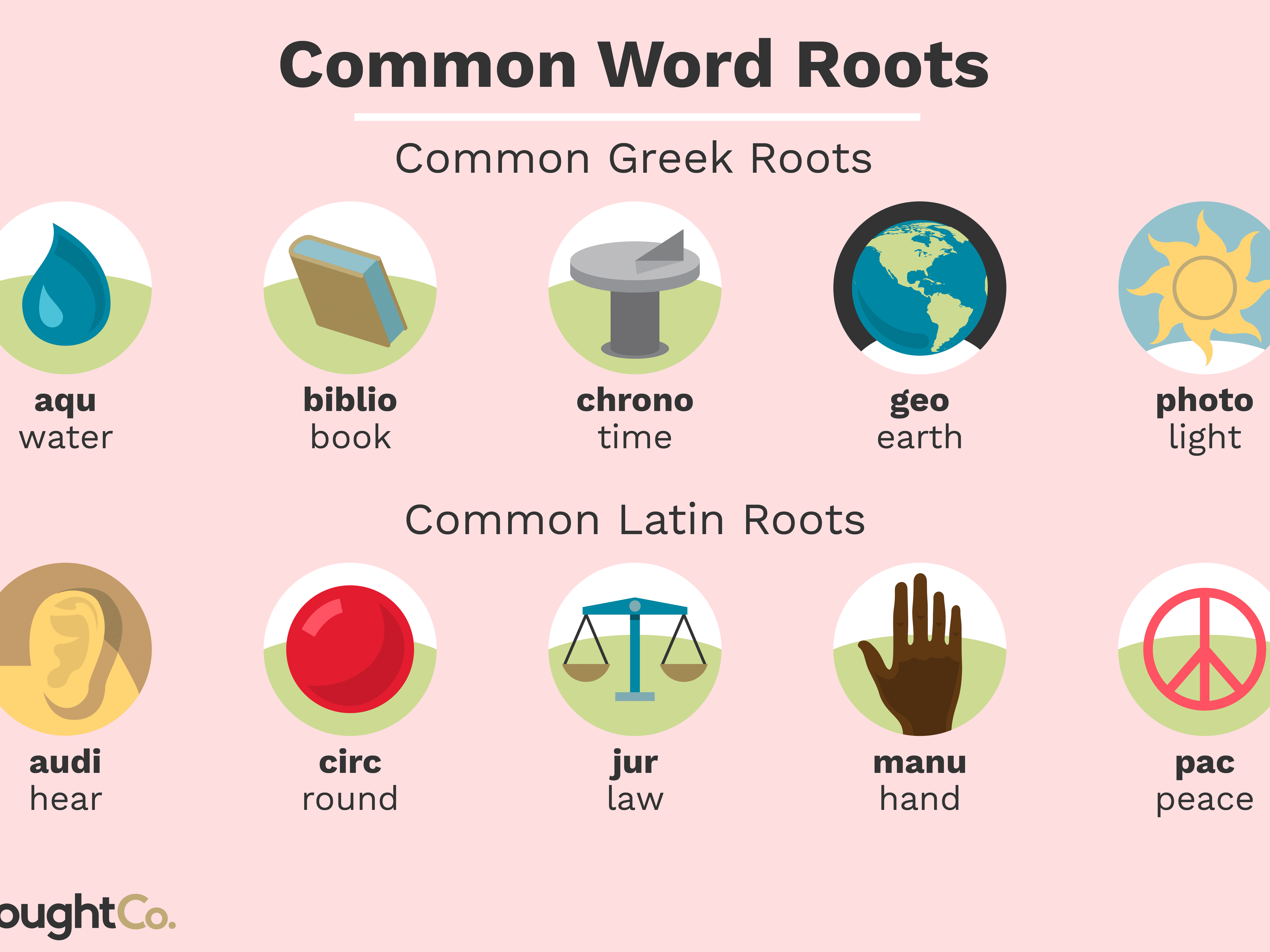Something Greek Letter Generator.50 Greek And Latin Root Words