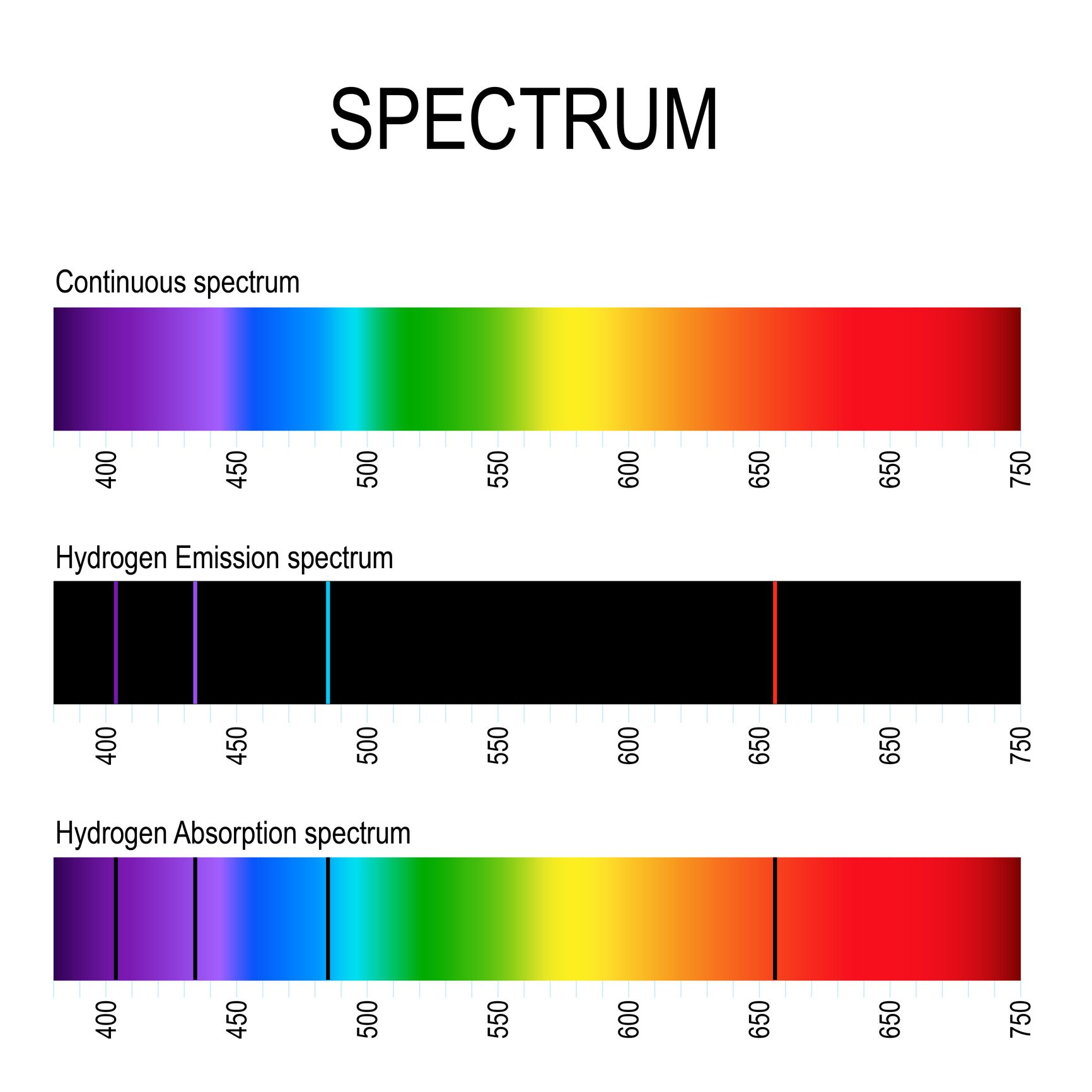 balmer series definition in science