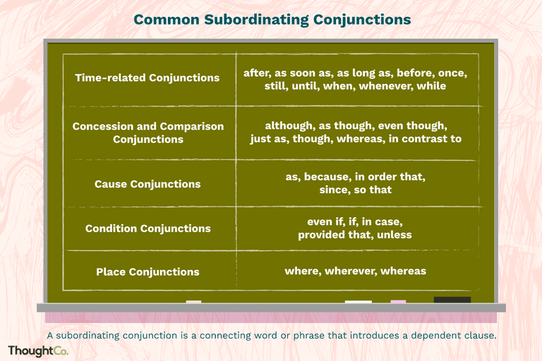Common subordinating conjuctions table