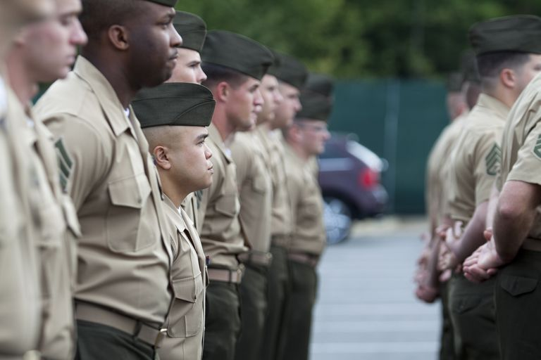 Formation of Marines