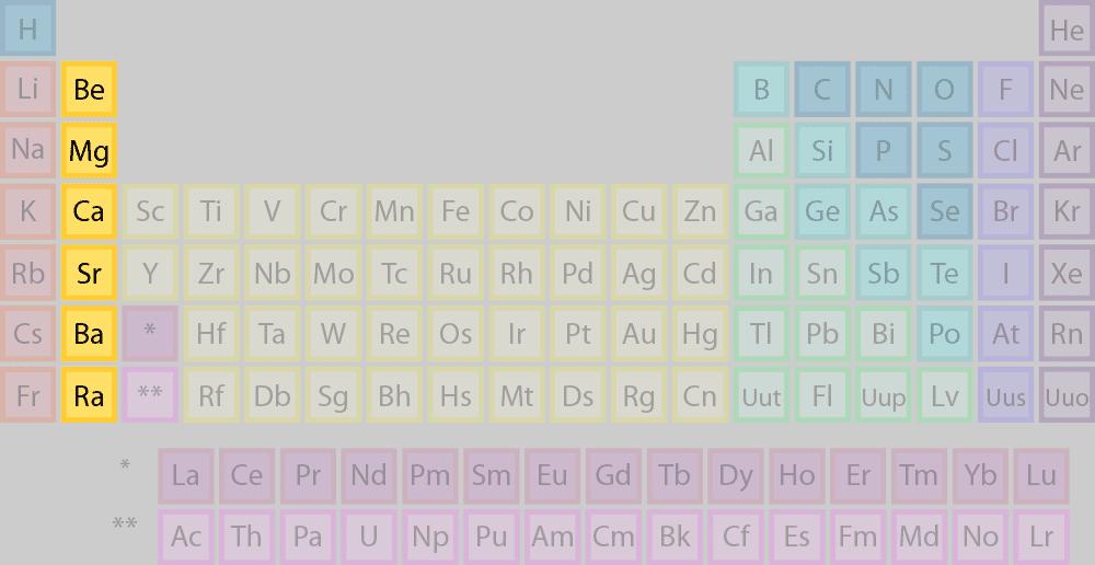 Alkaline earth metals properties of element groups urtaz Image collections