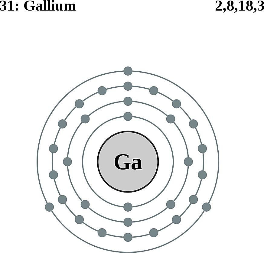 This diagram of a gallium atom shows the electron shell.