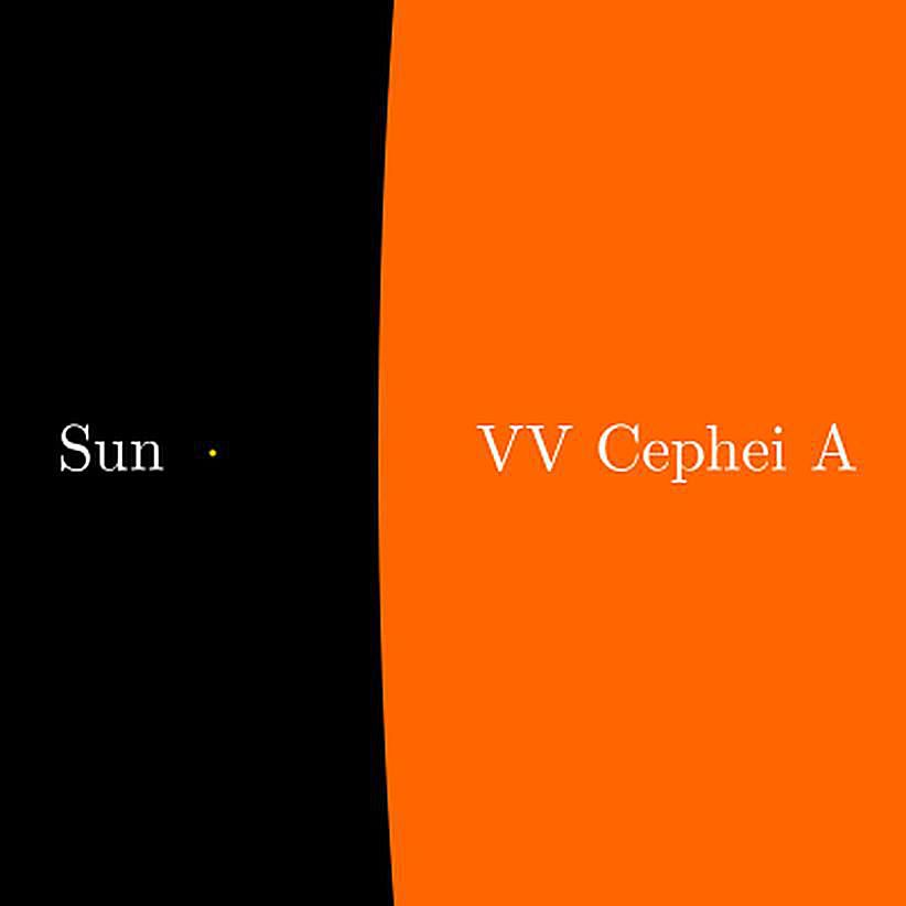 Our Sun compared to the giant star VV Cephei A.