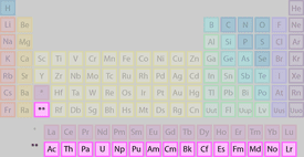 The highlighted elements of this periodic table belong to the actinide element group.