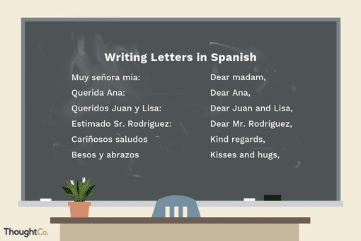 Greetings and closings for Spanish language letters