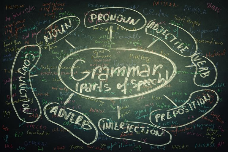 parts of speech written on a chalkboard