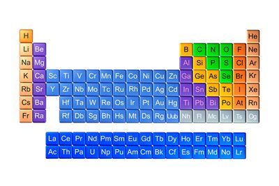 meet the first 20 elements of the periodic table