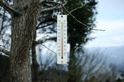 Formulas for Celsius and Fahrenheit Conversions