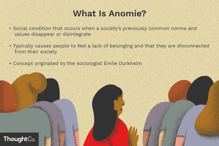 The Sociological Definition of Anomie