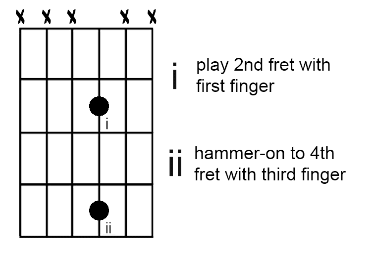 A Guide to Playing Hammer-Ons on Guitar