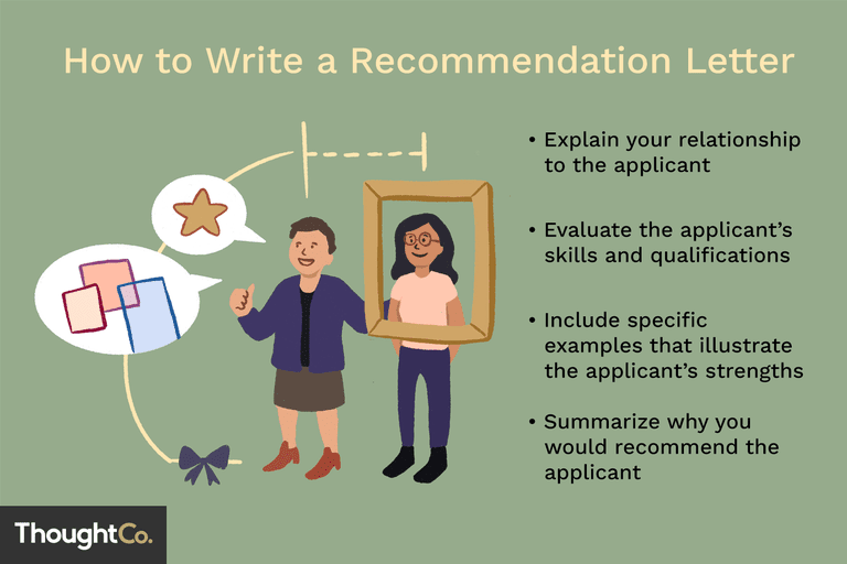 How to write a recommendation letter: explain your relationship to the applicant, evaluate the applicant's skills and qualifications, include specific examples that illustrate the applicant's strengths, summarize why you would recommend the applicant
